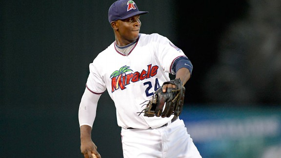 miguel sano fort myers
